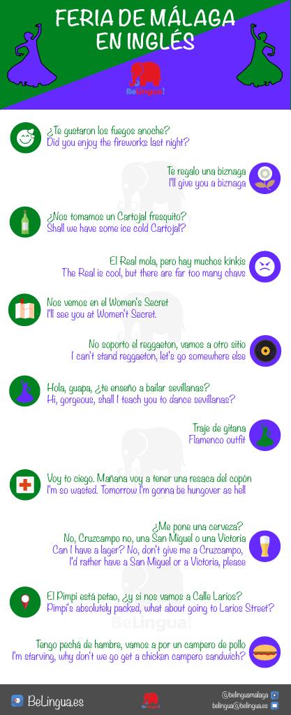 Feria de Málaga en Inglés Infografia Belingua