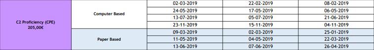 11 - IML C2 convocatorias Cambridge Málaga 2019